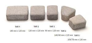 ФЕМ Римський камінь